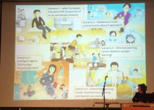 eTwinning -hankeen viisi erilaista visiosta siitä millainen on opettajan rooli ja opettajuus vuonna 2025